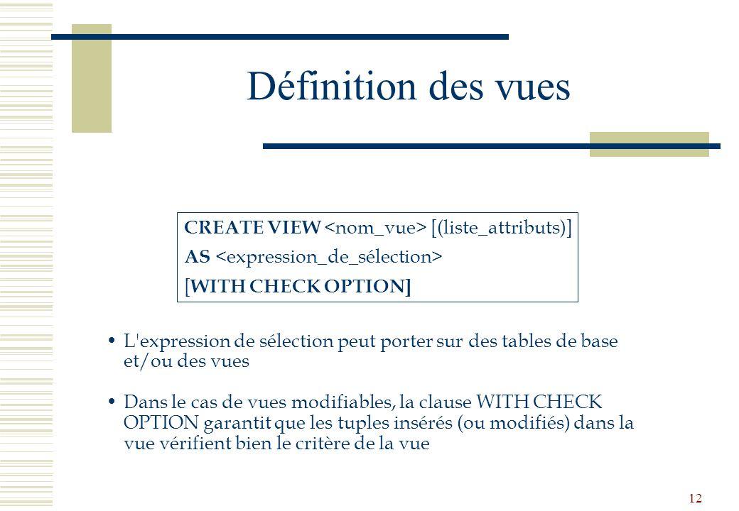 Définition des vues CREATE VIEW <nom_vue> [(liste_attributs)]